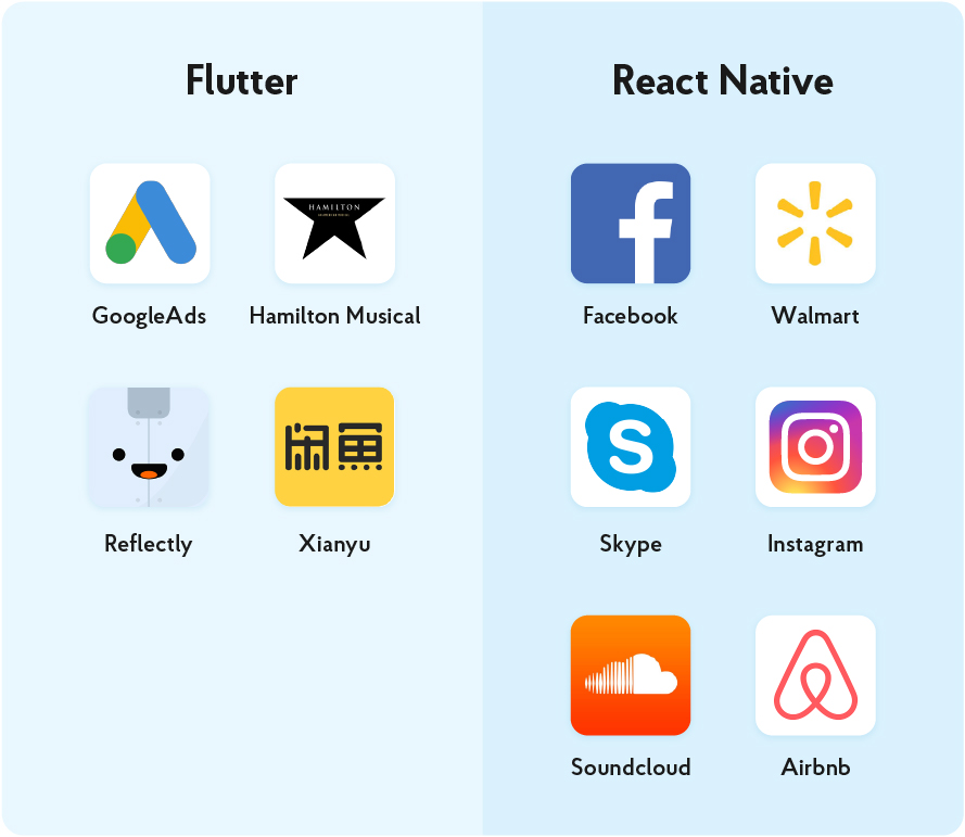 React Native And Flutter Apps Examples