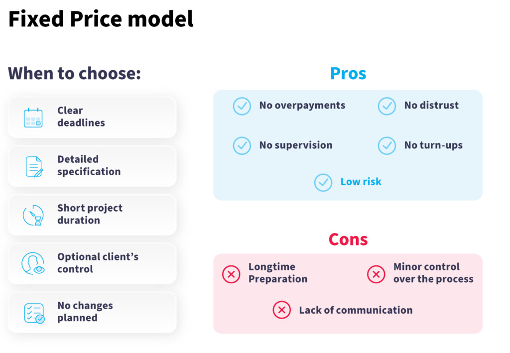 Fixed price payment model for outsourcing