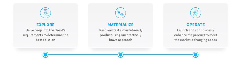 Project-based engagement model for mobile app development