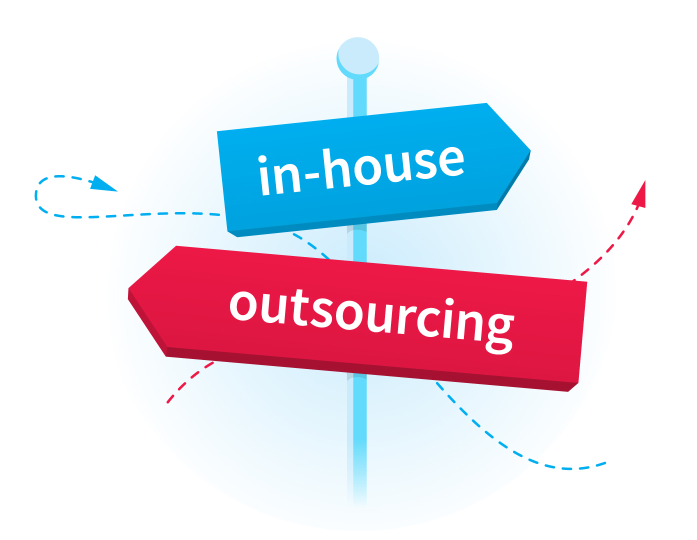 Signs You Should Outsource your Software Development