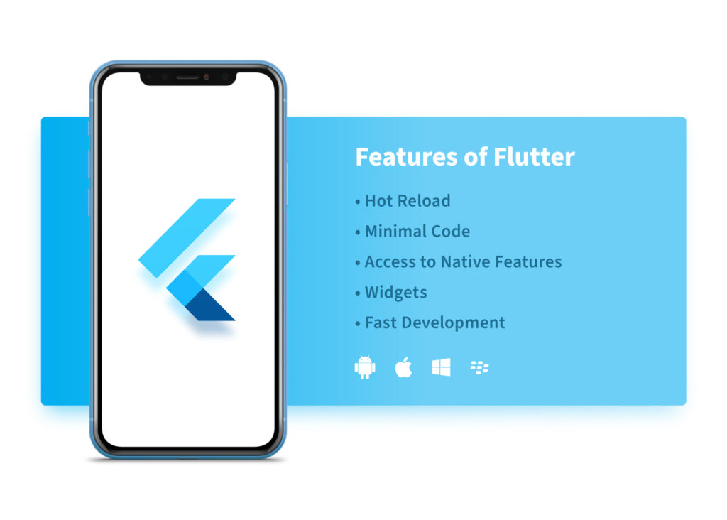 The Benefits and Weaknesses of Flutter in Mobile App Development