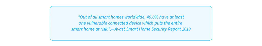 Understand the Future of Smart Buildings
