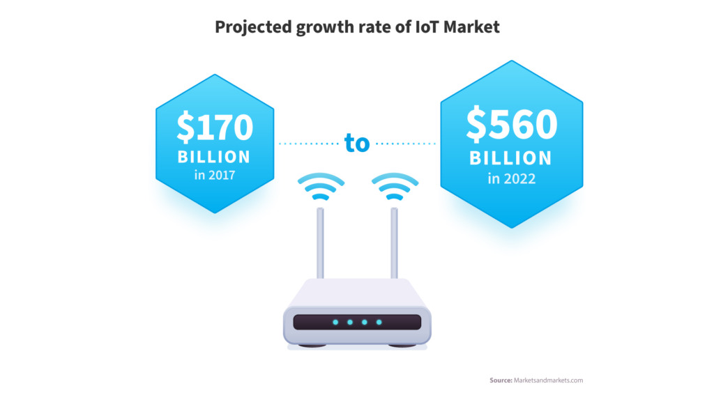 How the Internet of Things is Helping Companies Do More, with Less