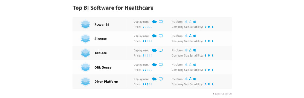 How Healthcare Business Intelligence is Transforming Medical Care