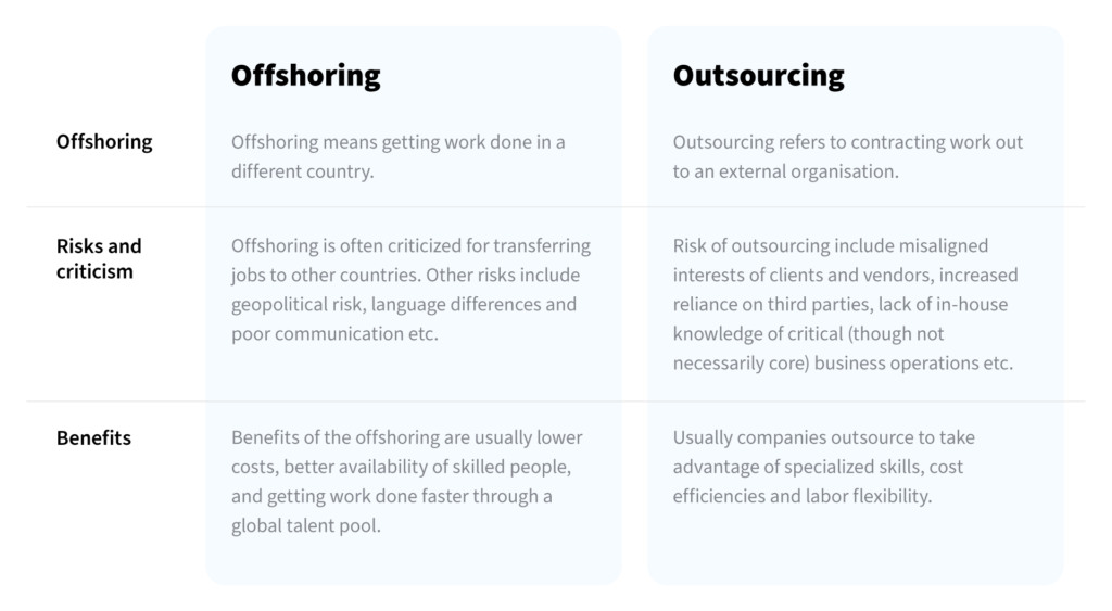 Outsourcing vs Offshoring - Similarities and Differences