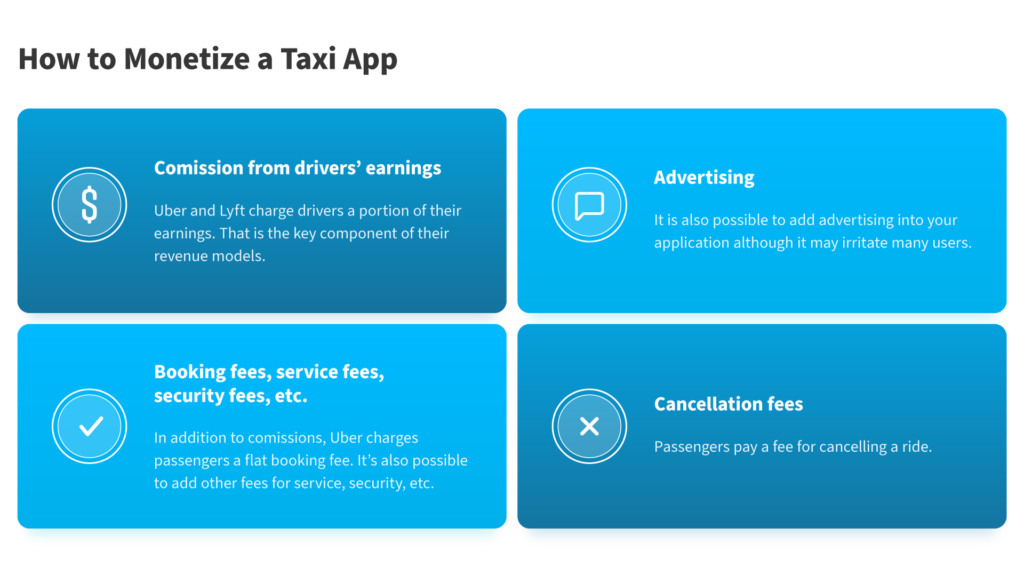 Why owning a taxi app is an absolute must if you want to compete with Uber