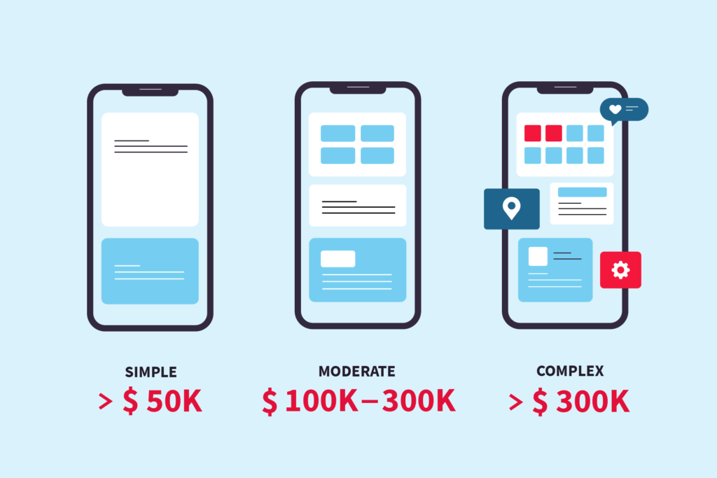 How much does it cost to make an app? This is an answer.