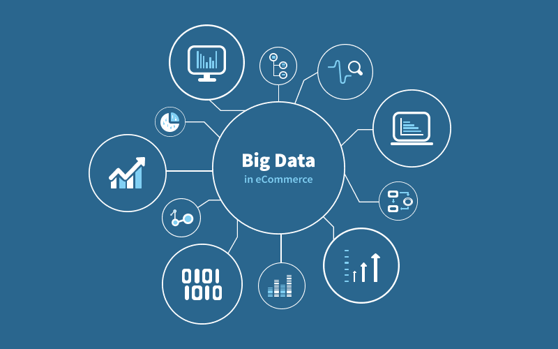 Big Data in Ecommerce: Main Trends & Use Cases — NIX United