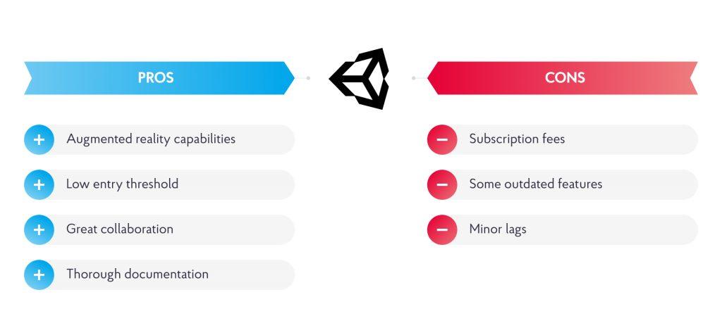 Cross-Platform App Development: Best Platforms and Tech Stack