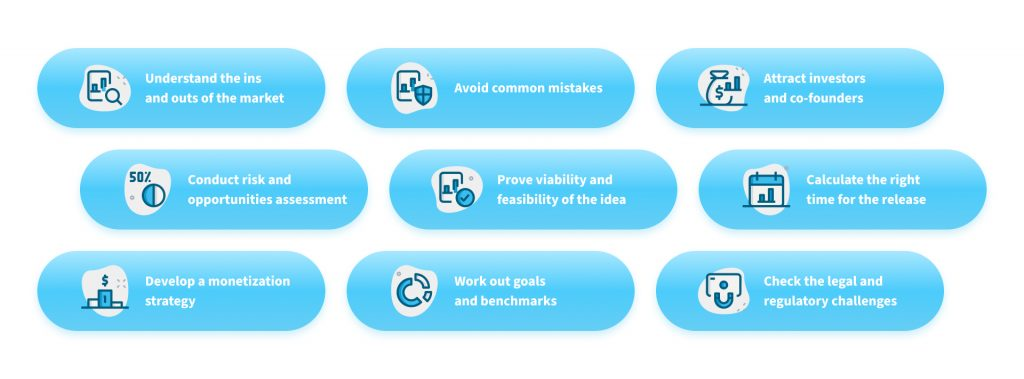 How to Write a Perfect Business Plan for a Mobile Application