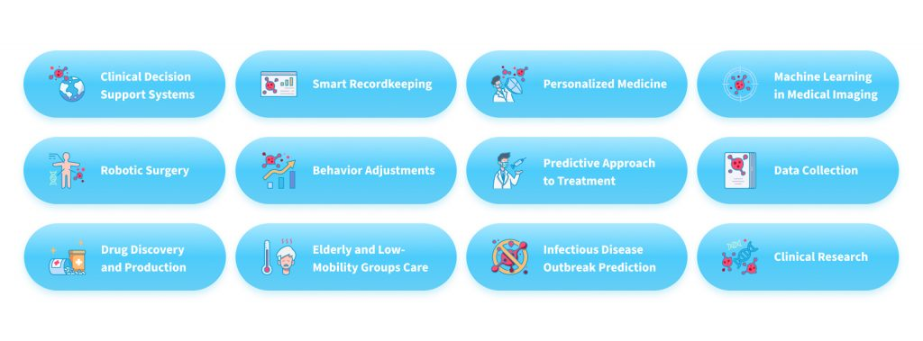 Machine Learning in Healthcare: 12 Real-World Use Cases