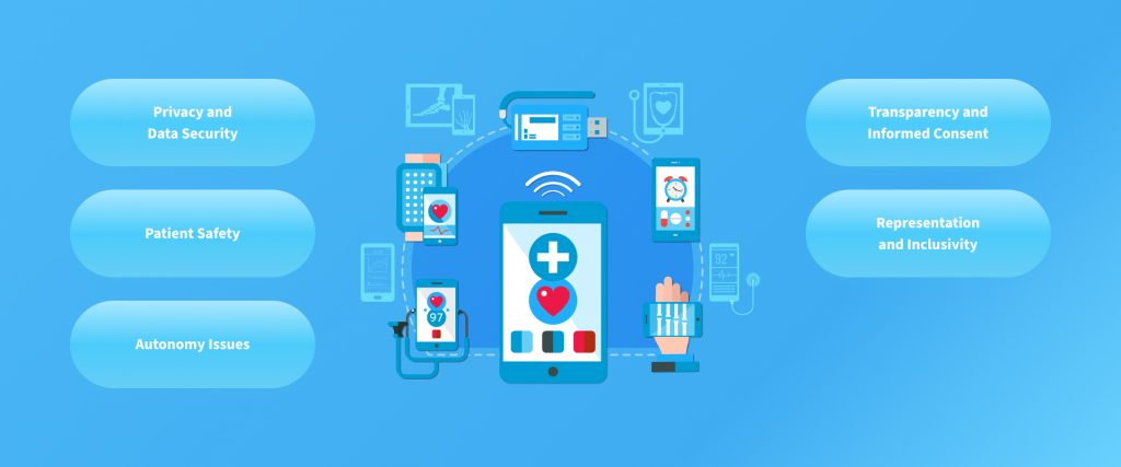 machine learning in healthcare projects